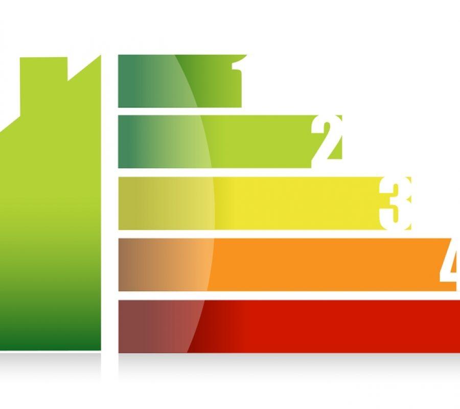 Energieausweis Skalierung
